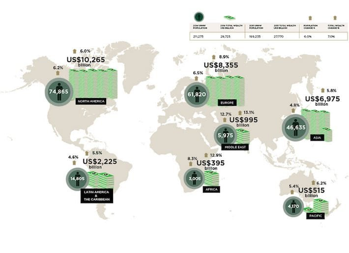wealth x uhnw global population